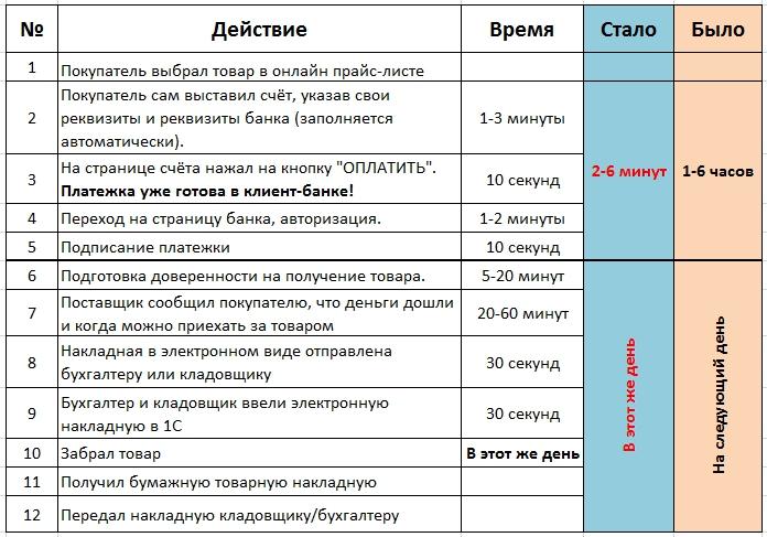 kub-online-price-list