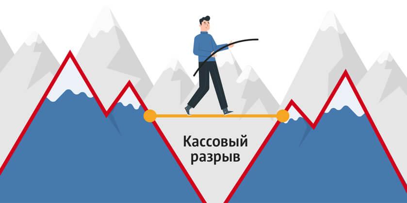 Прогнозирование КАССОВЫХ РАЗРЫВОВ